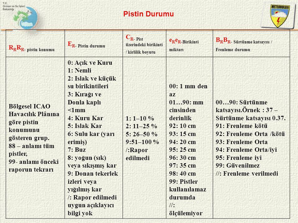R R R R- pistin konumu E R- Pistin durumu C R- Pist üzerindeki birikinti / kirlilik boyutu e R e R-Birikinti miktarı B R B R- Sürtünme katsayısı / Fre