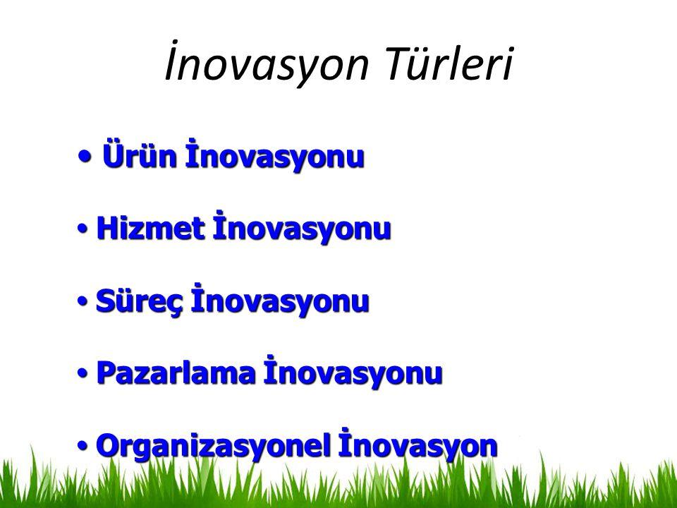 İnovasyon Türleri Ürün İnovasyonu Hizmet İnovasyonu Süreç İnovasyonu Pazarlama İnovasyonu Organizasyonel İnovasyon Ürün İnovasyonu Hizmet İnovasyonu S
