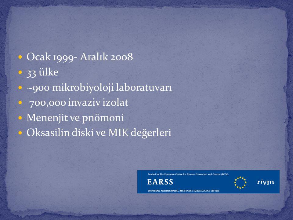 Ocak 1999- Aralık 2008 33 ülke ~900 mikrobiyoloji laboratuvarı 700,000 invaziv izolat Menenjit ve pnömoni Oksasilin diski ve MIK değerleri