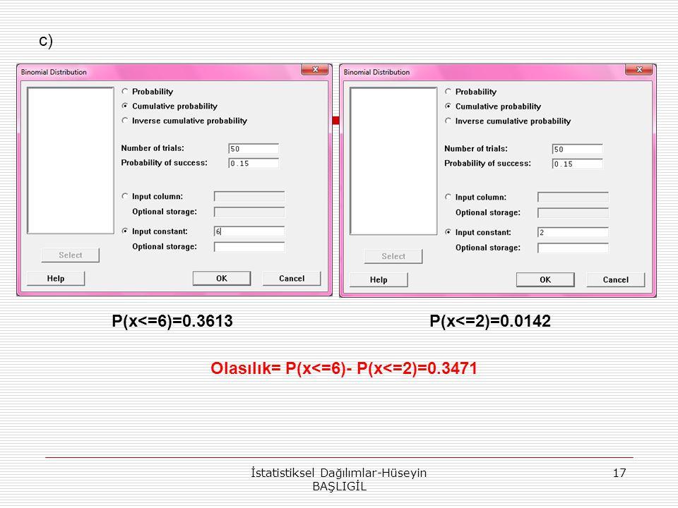 İstatistiksel Dağılımlar-Hüseyin BAŞLIGİL 17 c) Olasılık= P(x<=6)- P(x<=2)=0.3471 P(x<=6)=0.3613P(x<=2)=0.0142