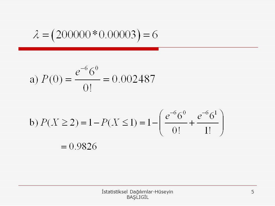 İstatistiksel Dağılımlar-Hüseyin BAŞLIGİL 16 b) = P( X <= 4 )=0.112 Olasılık = 1-0.112=0.888