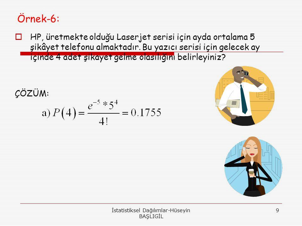 Örnek-7:  Bir hilesiz zar 5 kez atıldığında 3'ün (a) hiç gelmemesi, (b) bir kez, (c) iki kez, (d) üç kez ve (e) dört kez gelmesi olasılıklarını bulunuz.