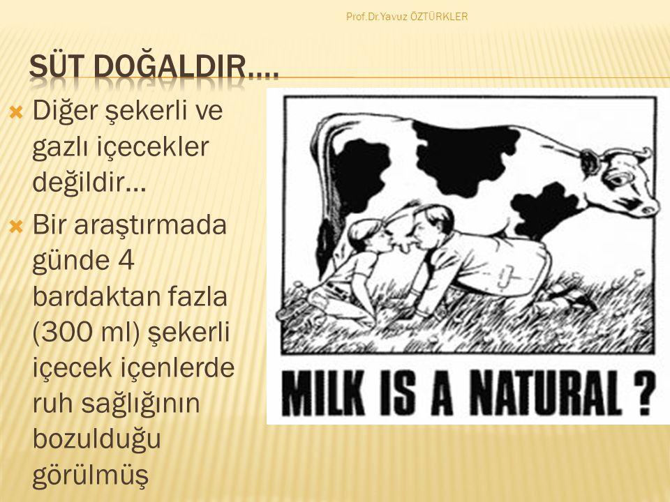  İnsan tarafından yapılmayan ve doğal olan faydalı bir üründür  Her gün bir bardak süt için  Büyüme çağında iseniz iki bardak süt için Prof.Dr.Yavuz ÖZTÜRKLER