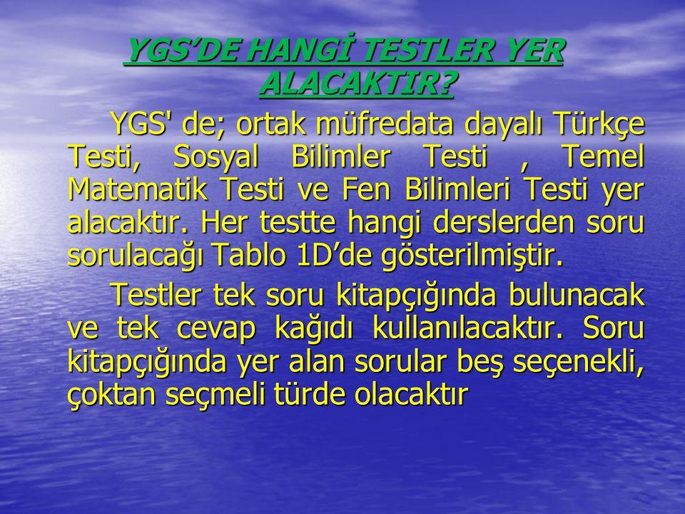 YGS'DE HANGİ TESTLER YER ALACAKTIR.