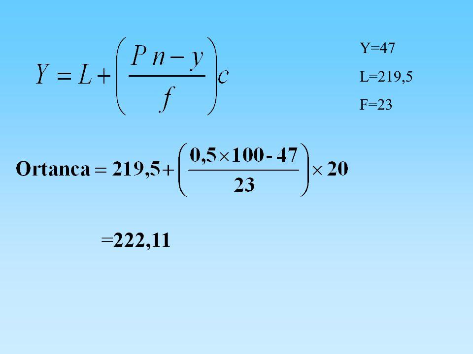 Y=47 L=219,5 F=23 =222,11