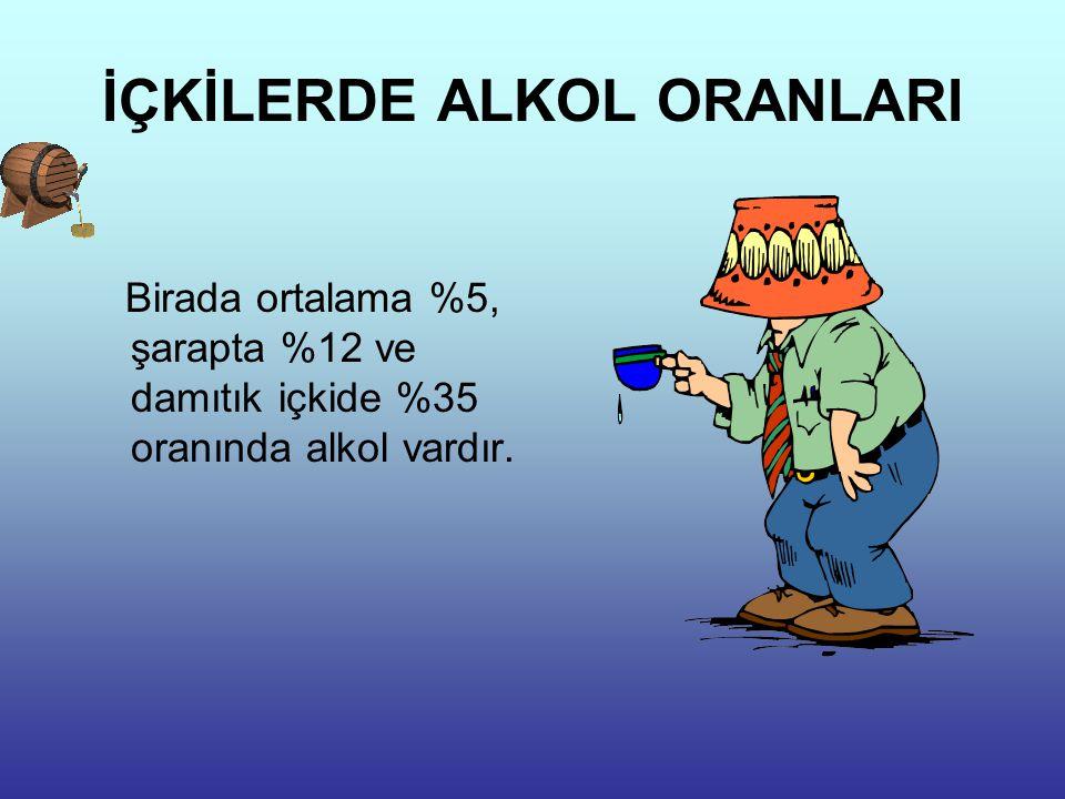İÇKİLERDE ALKOL ORANLARI Birada ortalama %5, şarapta %12 ve damıtık içkide %35 oranında alkol vardır.