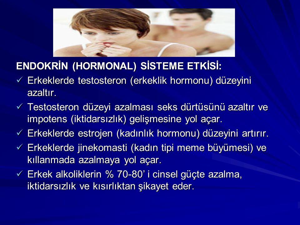 ENDOKRİN (HORMONAL) SİSTEME ETKİSİ: Erkeklerde testosteron (erkeklik hormonu) düzeyini azaltır. Erkeklerde testosteron (erkeklik hormonu) düzeyini aza