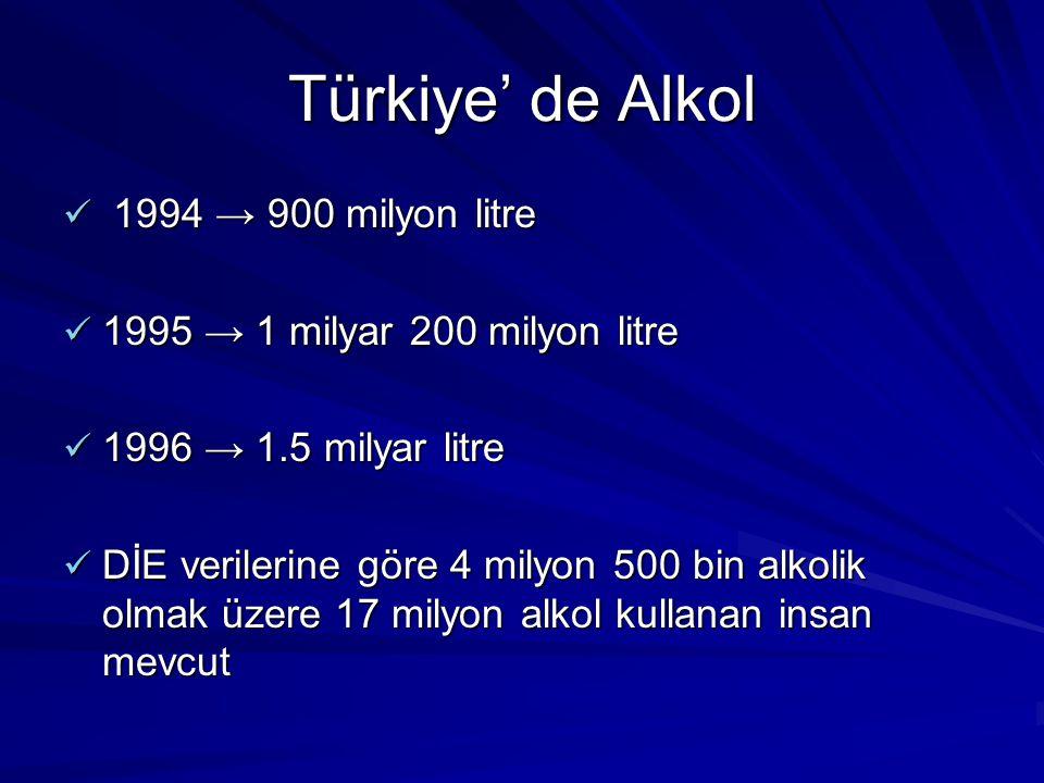 Türkiye' de Alkol 1994 → 900 milyon litre 1994 → 900 milyon litre 1995 → 1 milyar 200 milyon litre 1995 → 1 milyar 200 milyon litre 1996 → 1.5 milyar