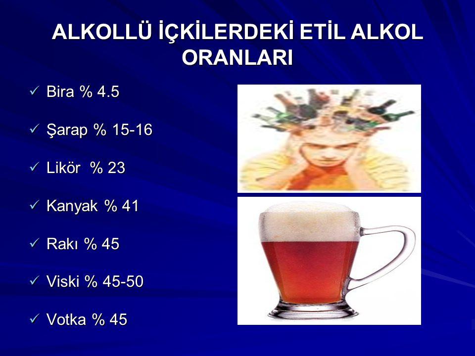 ALKOLLÜ İÇKİLERDEKİ ETİL ALKOL ORANLARI Bira % 4.5 Bira % 4.5 Şarap % 15-16 Şarap % 15-16 Likör % 23 Likör % 23 Kanyak % 41 Kanyak % 41 Rakı % 45 Rakı