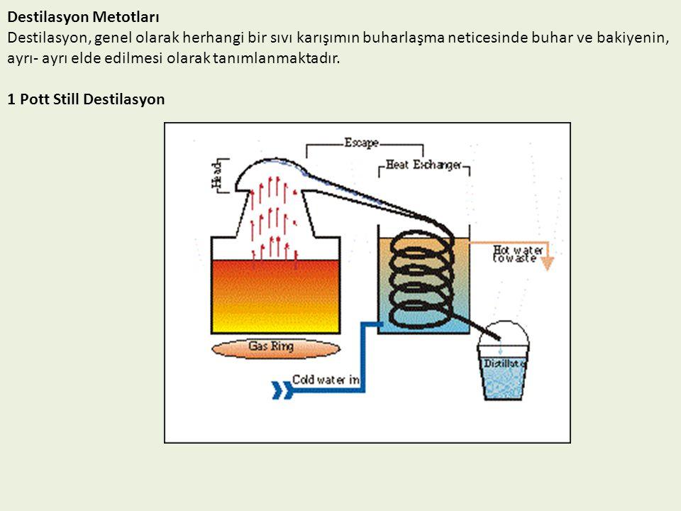 Destilasyon Metotları Destilasyon, genel olarak herhangi bir sıvı karışımın buharlaşma neticesinde buhar ve bakiyenin, ayrı- ayrı elde edilmesi olarak