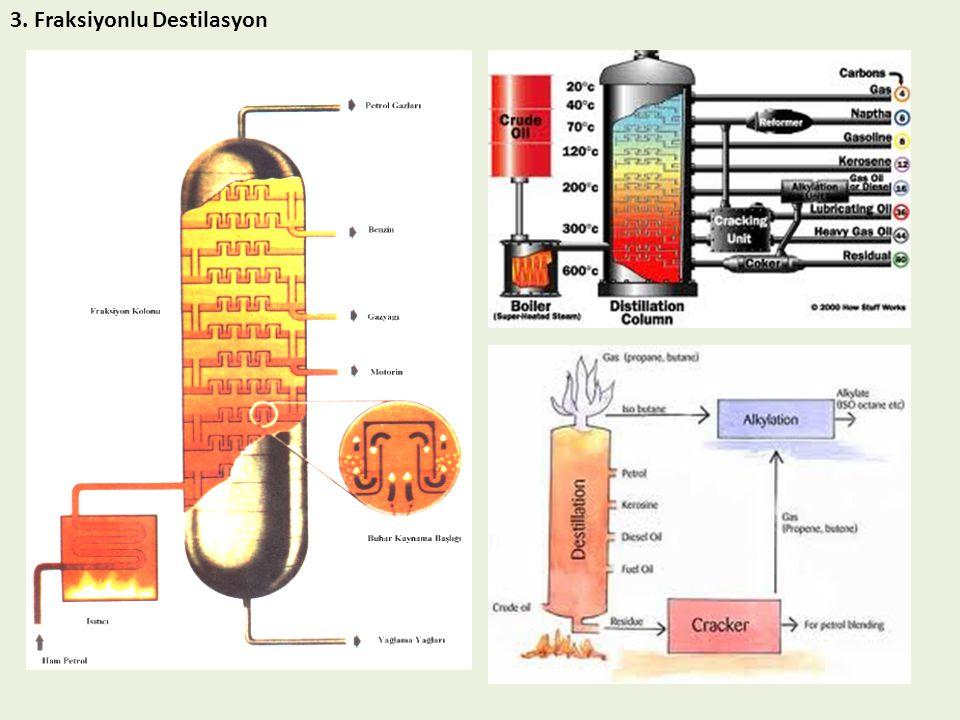3. Fraksiyonlu Destilasyon
