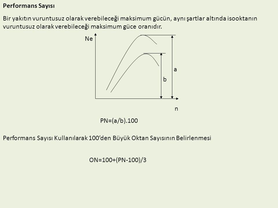 Performans Sayısı Bir yakıtın vuruntusuz olarak verebileceği maksimum gücün, aynı şartlar altında isooktanın vuruntusuz olarak verebileceği maksimum g