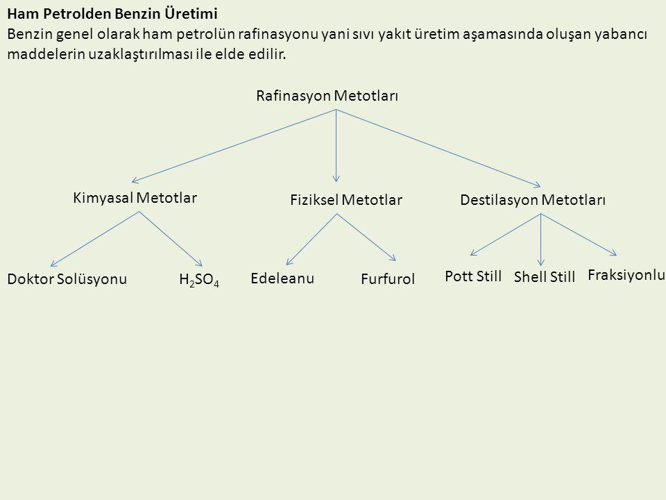 Ham Petrolden Benzin Üretimi Benzin genel olarak ham petrolün rafinasyonu yani sıvı yakıt üretim aşamasında oluşan yabancı maddelerin uzaklaştırılması