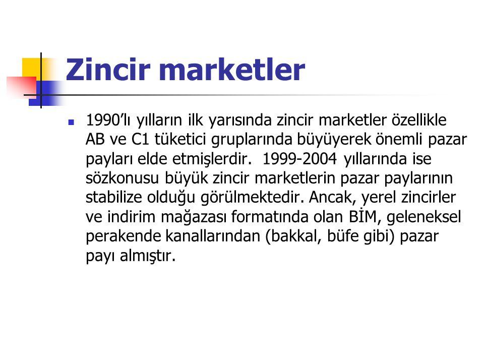 Zincir marketler 1990'lı yılların ilk yarısında zincir marketler özellikle AB ve C1 tüketici gruplarında büyüyerek önemli pazar payları elde etmişlerdir.