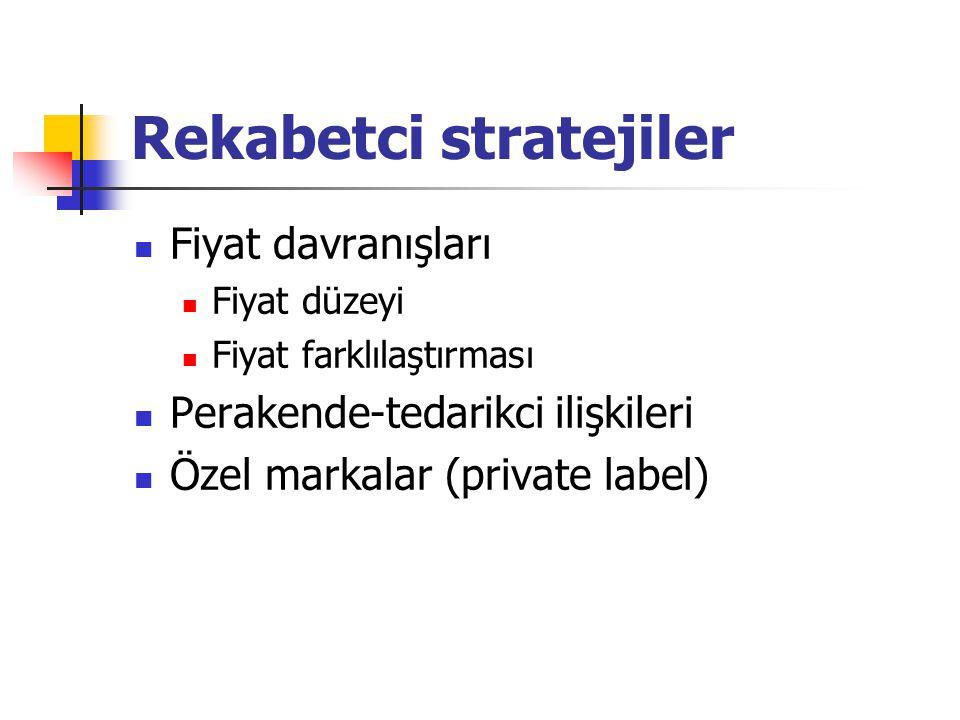 Rekabetci stratejiler Fiyat davranışları Fiyat düzeyi Fiyat farklılaştırması Perakende-tedarikci ilişkileri Özel markalar (private label)