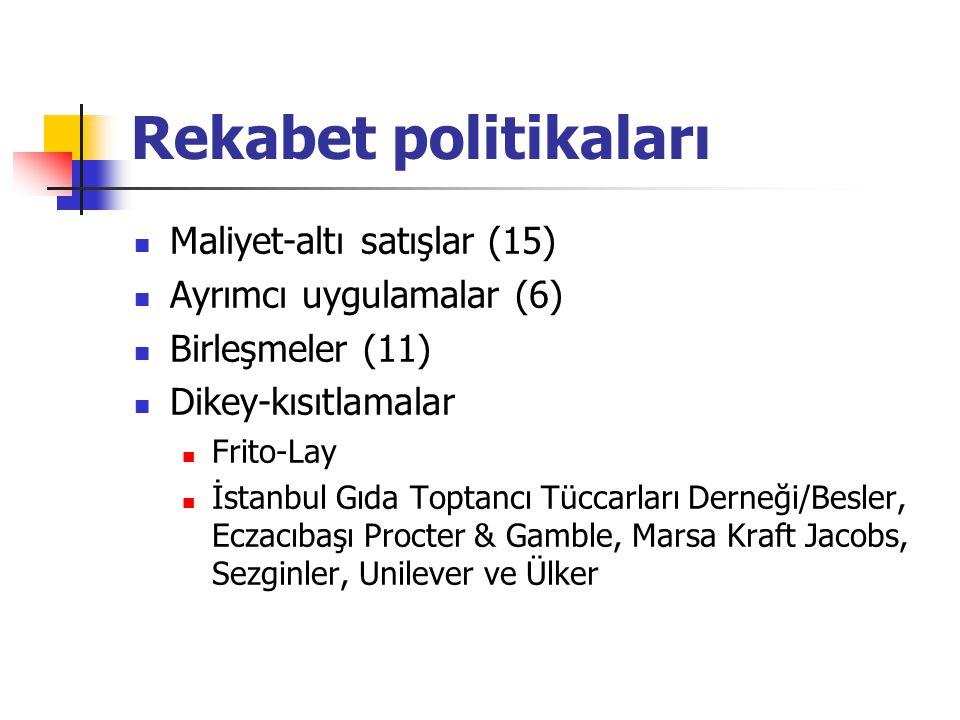 Rekabet politikaları Maliyet-altı satışlar (15) Ayrımcı uygulamalar (6) Birleşmeler (11) Dikey-kısıtlamalar Frito-Lay İstanbul Gıda Toptancı Tüccarları Derneği/Besler, Eczacıbaşı Procter & Gamble, Marsa Kraft Jacobs, Sezginler, Unilever ve Ülker