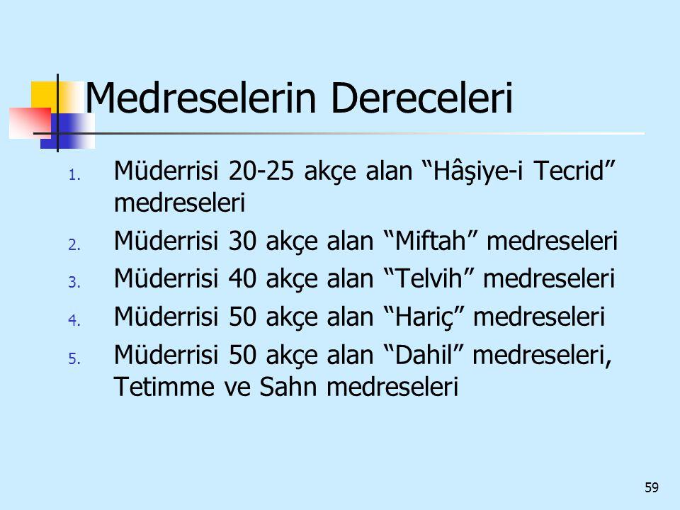 """59 Medreselerin Dereceleri 1. Müderrisi 20-25 akçe alan """"Hâşiye-i Tecrid"""" medreseleri 2. Müderrisi 30 akçe alan """"Miftah"""" medreseleri 3. Müderrisi 40 a"""