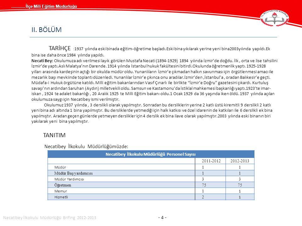 Necatibey İlkokulu Müdürlüğümüzde: Necatibey İlkokulu Müdürlüğü Personel Sayısı 2011-20122012-2013 Müdür 11 Müdür Baş yardımcısı11 Müdür Yardımcısı 33 Öğretmen75 Memur 1 1 Hizmetli 2 1 Necatibey İlkokulu Müdürlüğü Brifing 2012-2013 - 4 - II.