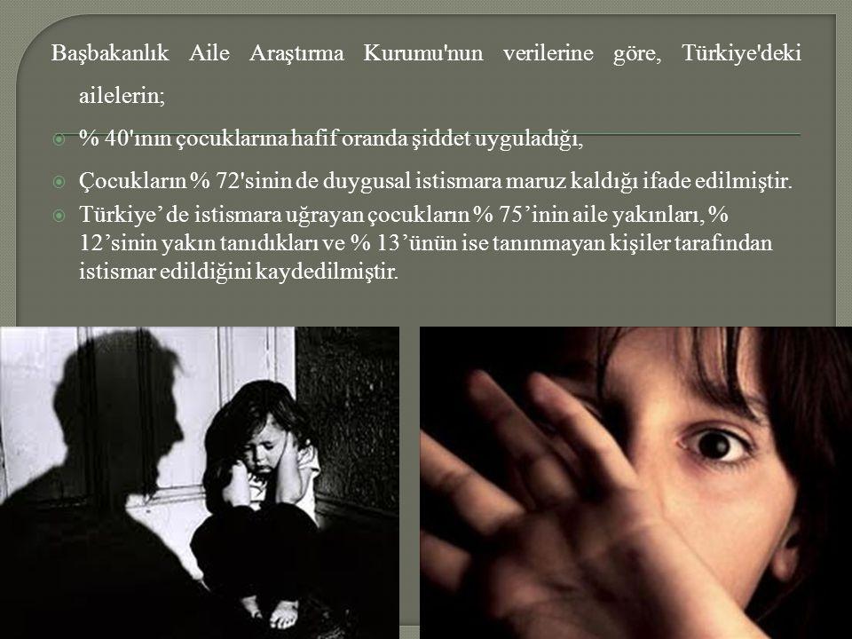 Başbakanlık Aile Araştırma Kurumu'nun verilerine göre, Türkiye'deki ailelerin;  % 40'ının çocuklarına hafif oranda şiddet uyguladığı,  Çocukların %