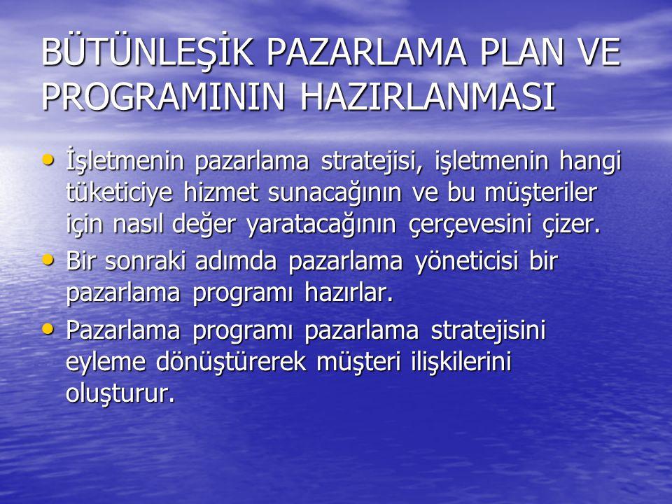 BÜTÜNLEŞİK PAZARLAMA PLAN VE PROGRAMININ HAZIRLANMASI (2) İşletmenin pazarlama karması ve pazarlama stratejisini uygulamak için pazarlama araçlarından oluşur.