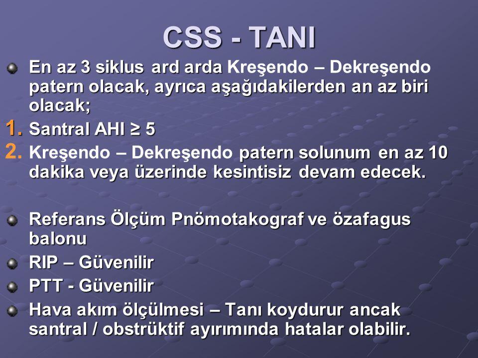 CSS - TANI En az 3 siklus ard arda patern olacak, ayrıca aşağıdakilerden an az biri olacak; En az 3 siklus ard arda Kreşendo – Dekreşendo patern olaca
