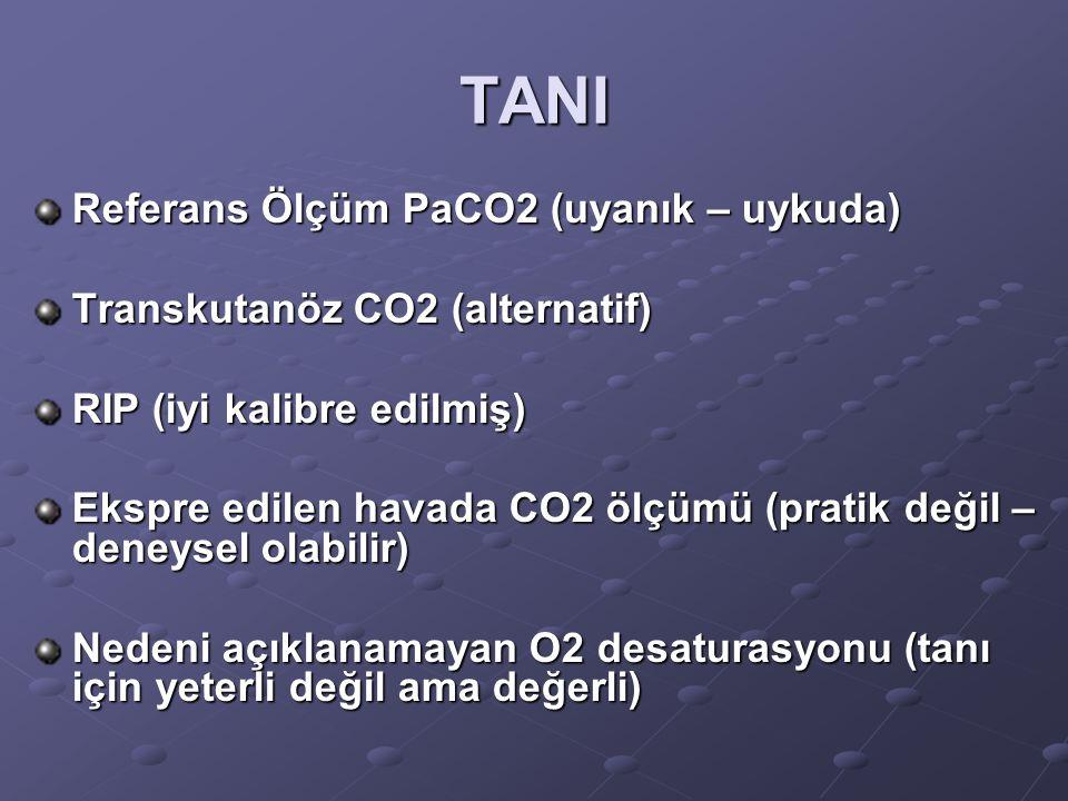 TANI Referans Ölçüm PaCO2 (uyanık – uykuda) Transkutanöz CO2 (alternatif) RIP (iyi kalibre edilmiş) Ekspre edilen havada CO2 ölçümü (pratik değil – de
