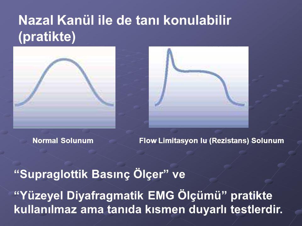 """Nazal Kanül ile de tanı konulabilir (pratikte) Normal Solunum Flow Limitasyon lu (Rezistans) Solunum """"Supraglottik Basınç Ölçer"""" ve """"Yüzeyel Diyafragm"""