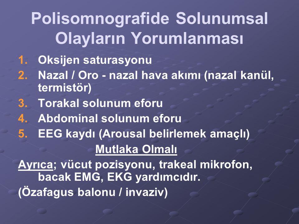 Polisomnografide Solunumsal Olayların Yorumlanması 1. 1.Oksijen saturasyonu 2. 2.Nazal / Oro - nazal hava akımı (nazal kanül, termistör) 3. 3.Torakal