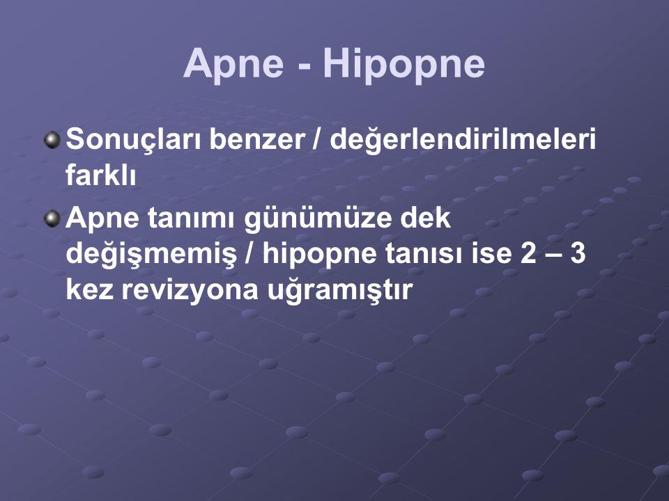 Apne - Hipopne Sonuçları benzer / değerlendirilmeleri farklı Apne tanımı günümüze dek değişmemiş / hipopne tanısı ise 2 – 3 kez revizyona uğramıştır