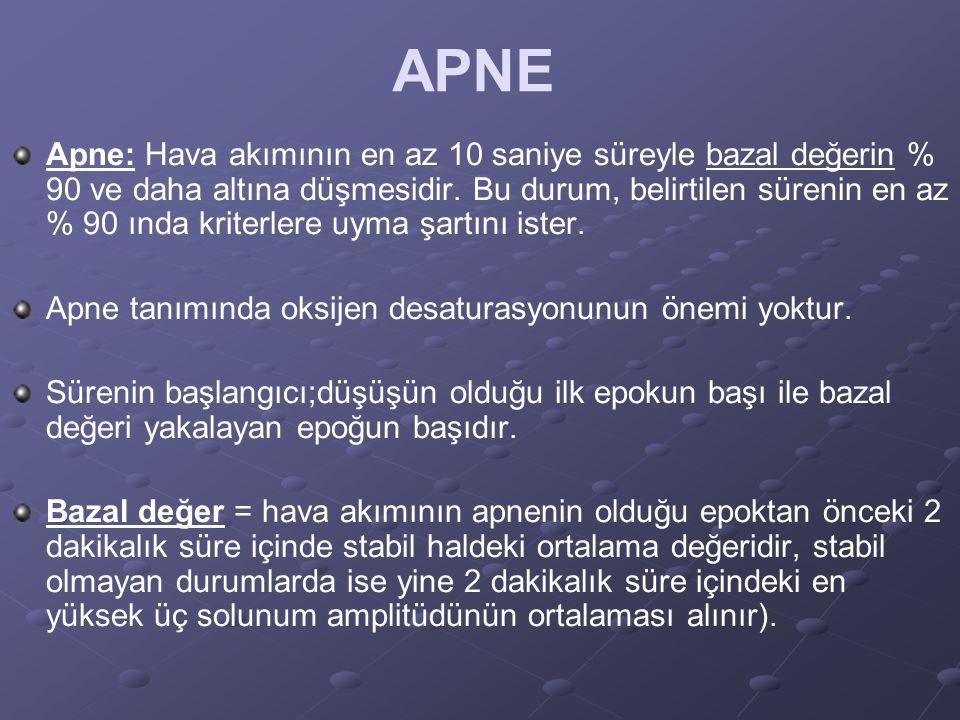 APNE Apne: Hava akımının en az 10 saniye süreyle bazal değerin % 90 ve daha altına düşmesidir. Bu durum, belirtilen sürenin en az % 90 ında kriterlere
