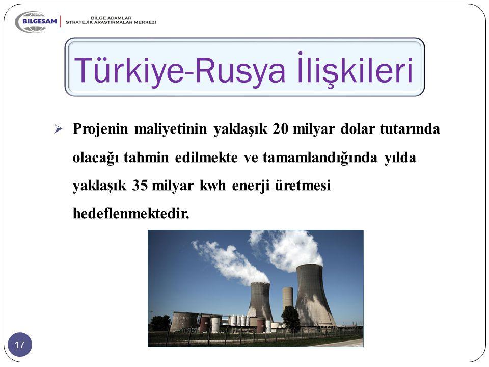17 Türkiye-Rusya İlişkileri  Projenin maliyetinin yaklaşık 20 milyar dolar tutarında olacağı tahmin edilmekte ve tamamlandığında yılda yaklaşık 35 milyar kwh enerji üretmesi hedeflenmektedir.