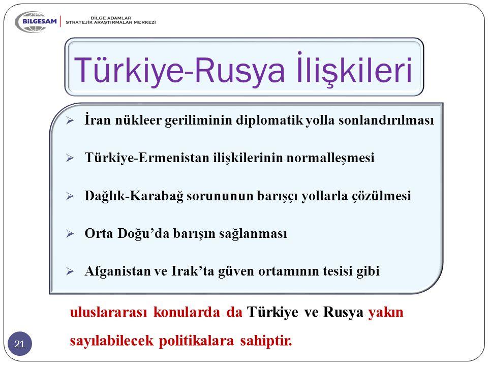 21 Türkiye-Rusya İlişkileri uluslararası konularda da Türkiye ve Rusya yakın sayılabilecek politikalara sahiptir.