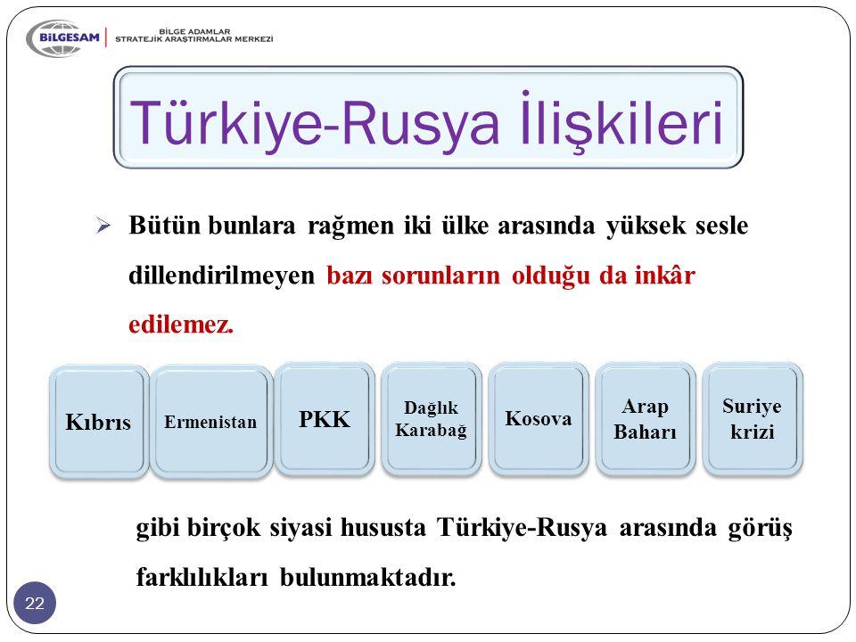 22 Türkiye-Rusya İlişkileri  Bütün bunlara rağmen iki ülke arasında yüksek sesle dillendirilmeyen bazı sorunların olduğu da inkâr edilemez.