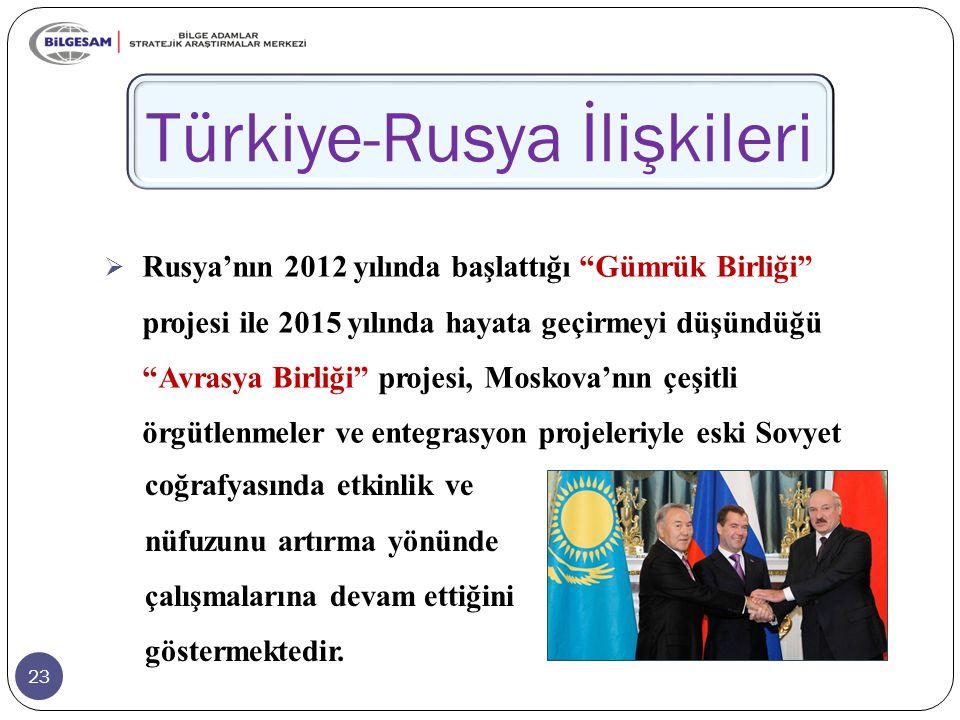 23 Türkiye-Rusya İlişkileri  Rusya'nın 2012 yılında başlattığı Gümrük Birliği projesi ile 2015 yılında hayata geçirmeyi düşündüğü Avrasya Birliği projesi, Moskova'nın çeşitli örgütlenmeler ve entegrasyon projeleriyle eski Sovyet coğrafyasında etkinlik ve nüfuzunu artırma yönünde çalışmalarına devam ettiğini göstermektedir.
