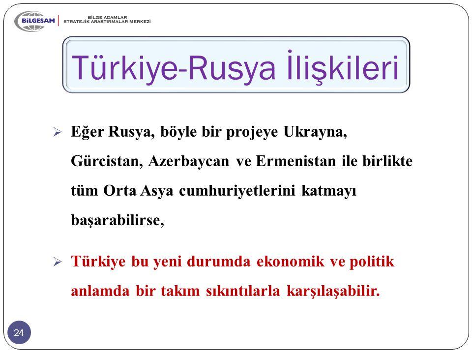 24 Türkiye-Rusya İlişkileri  Eğer Rusya, böyle bir projeye Ukrayna, Gürcistan, Azerbaycan ve Ermenistan ile birlikte tüm Orta Asya cumhuriyetlerini katmayı başarabilirse,  Türkiye bu yeni durumda ekonomik ve politik anlamda bir takım sıkıntılarla karşılaşabilir.