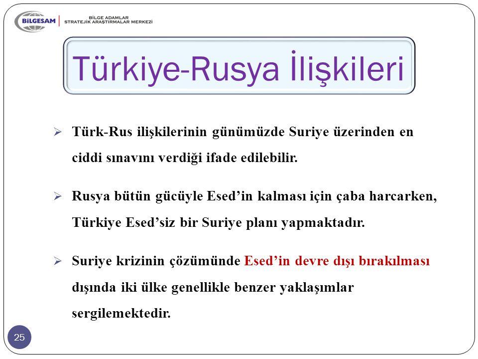 25 Türkiye-Rusya İlişkileri  Türk-Rus ilişkilerinin günümüzde Suriye üzerinden en ciddi sınavını verdiği ifade edilebilir.