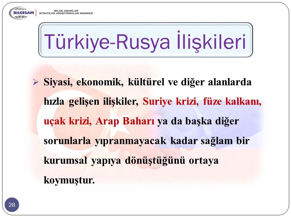 28 Türkiye-Rusya İlişkileri  Siyasi, ekonomik, kültürel ve diğer alanlarda hızla gelişen ilişkiler, Suriye krizi, füze kalkanı, uçak krizi, Arap Baharı ya da başka diğer sorunlarla yıpranmayacak kadar sağlam bir kurumsal yapıya dönüştüğünü ortaya koymuştur.
