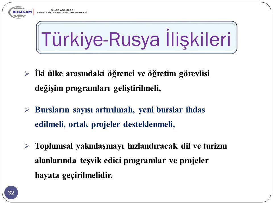 32 Türkiye-Rusya İlişkileri  İki ülke arasındaki öğrenci ve öğretim görevlisi değişim programları geliştirilmeli,  Bursların sayısı artırılmalı, yeni burslar ihdas edilmeli, ortak projeler desteklenmeli,  Toplumsal yakınlaşmayı hızlandıracak dil ve turizm alanlarında teşvik edici programlar ve projeler hayata geçirilmelidir.