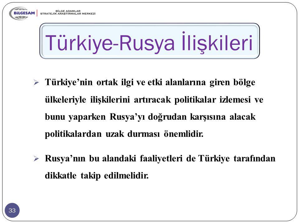 33 Türkiye-Rusya İlişkileri  Türkiye'nin ortak ilgi ve etki alanlarına giren bölge ülkeleriyle ilişkilerini artıracak politikalar izlemesi ve bunu yaparken Rusya'yı doğrudan karşısına alacak politikalardan uzak durması önemlidir.