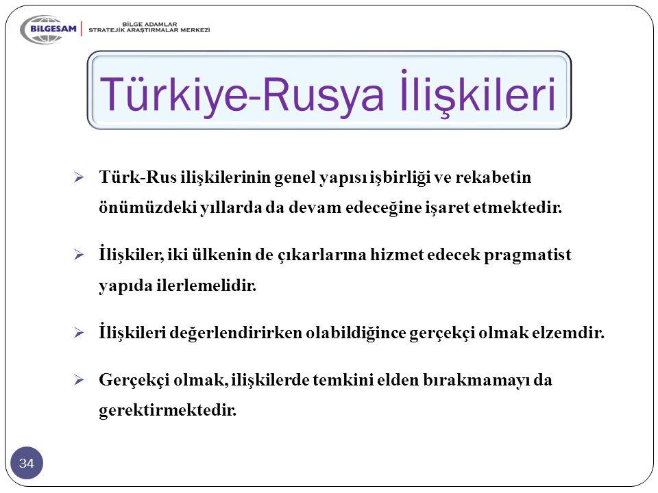 34 Türkiye-Rusya İlişkileri  Türk-Rus ilişkilerinin genel yapısı işbirliği ve rekabetin önümüzdeki yıllarda da devam edeceğine işaret etmektedir.