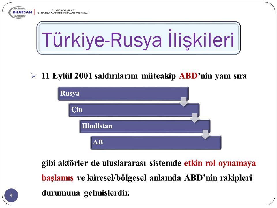 4 Türkiye-Rusya İlişkileri  11 Eylül 2001 saldırılarını müteakip ABD'nin yanı sıra gibi aktörler de uluslararası sistemde etkin rol oynamaya başlamış ve küresel/bölgesel anlamda ABD'nin rakipleri durumuna gelmişlerdir.