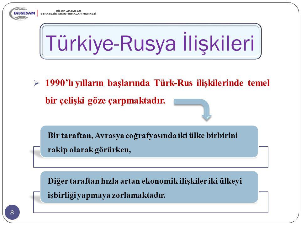 29 Türkiye-Rusya İlişkileri  Türkiye'nin kendi güvenliği ve istikrarı açısından Batı sistemi içinde yer almasına rağmen, bu durum Rusya ile çok yönlü ilişkiler kurmasının önünde bir engel değildir.