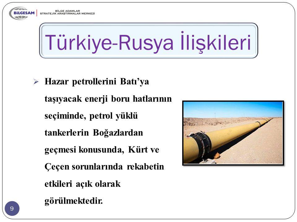 9 Türkiye-Rusya İlişkileri  Hazar petrollerini Batı'ya taşıyacak enerji boru hatlarının seçiminde, petrol yüklü tankerlerin Boğazlardan geçmesi konusunda, Kürt ve Çeçen sorunlarında rekabetin etkileri açık olarak görülmektedir.