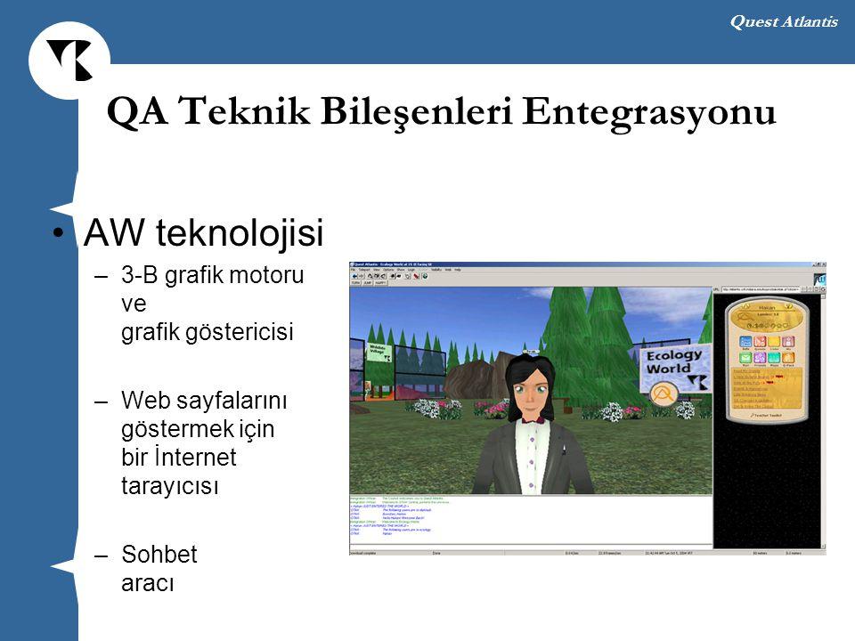 Quest Atlantis QA Teknik Bileşenleri Entegrasyonu AW teknolojisi –3-B grafik motoru ve grafik göstericisi –Web sayfalarını göstermek için bir İnternet tarayıcısı –Sohbet aracı