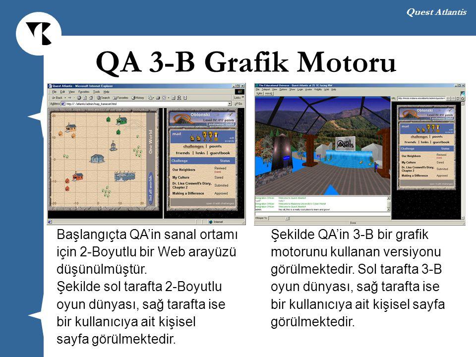 Quest Atlantis QA 3-B Grafik Motoru Başlangıçta QA'in sanal ortamı için 2-Boyutlu bir Web arayüzü düşünülmüştür.