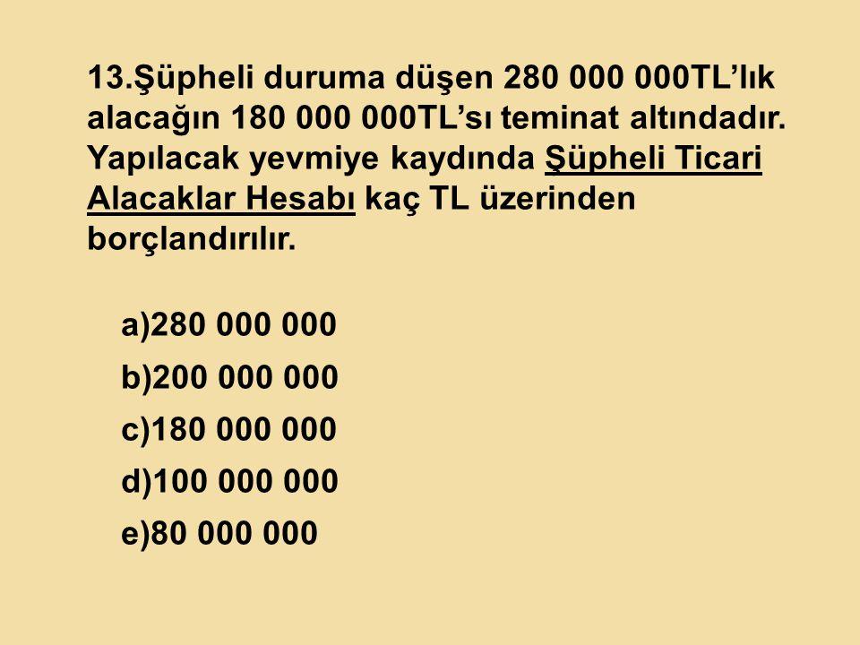 13.Şüpheli duruma düşen 280 000 000TL'lık alacağın 180 000 000TL'sı teminat altındadır. Yapılacak yevmiye kaydında Şüpheli Ticari Alacaklar Hesabı kaç