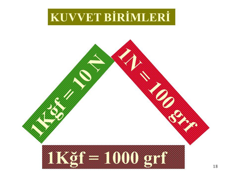 18 1Kğf = 10 N 1N = 100 grf 1Kğf = 1000 grf KUVVET BİRİMLERİ