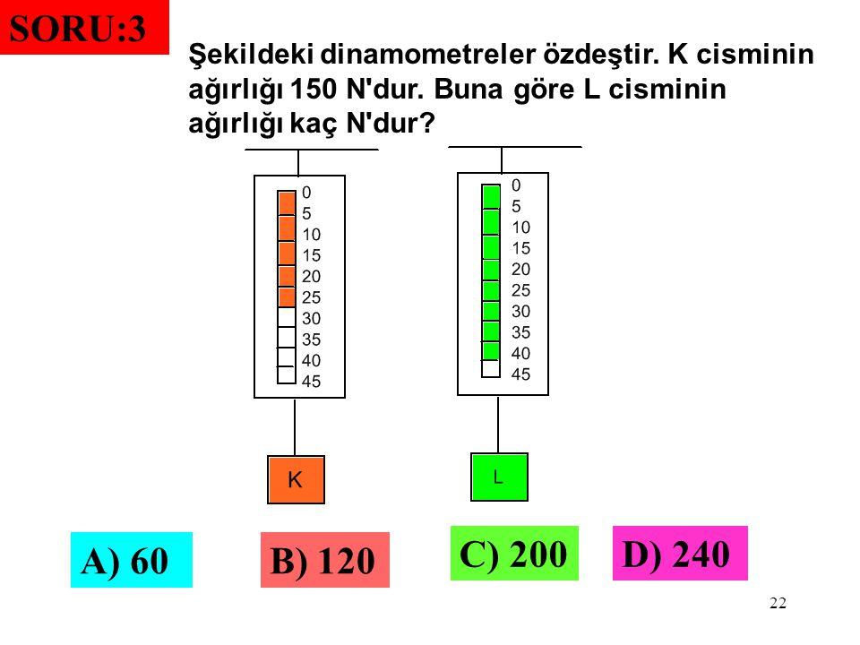 22 Şekildeki dinamometreler özdeştir. K cisminin ağırlığı 150 N'dur. Buna göre L cisminin ağırlığı kaç N'dur? SORU:3 A) 60B) 120 C) 200D) 240