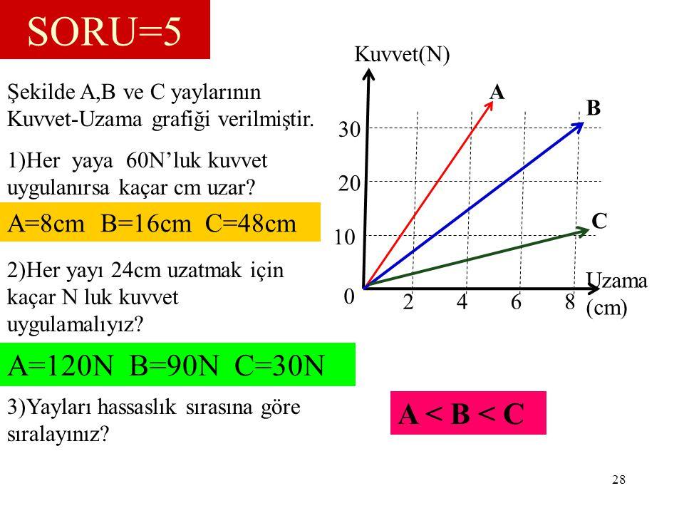 28 Uzama (cm) Kuvvet(N) 30 20 10 0 8642 A B C SORU=5 Şekilde A,B ve C yaylarının Kuvvet-Uzama grafiği verilmiştir. 1)Her yaya 60N'luk kuvvet uygulanır