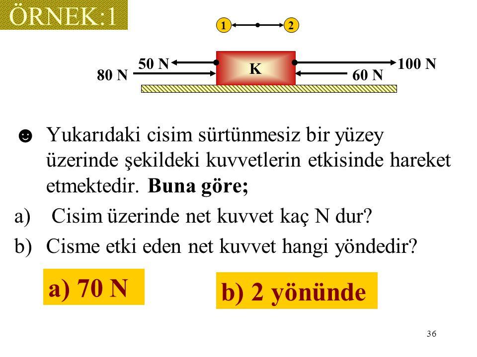 36 ÖRNEK:1 ☻Y☻Yukarıdaki cisim sürtünmesiz bir yüzey üzerinde şekildeki kuvvetlerin etkisinde hareket etmektedir. Buna göre; a) Cisim üzerinde net kuv